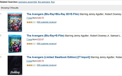 Hey Amazon, um... WHO is the star of The Avengers again? ಠ_ಠ