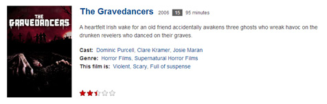 the gravedancers full movie youtube