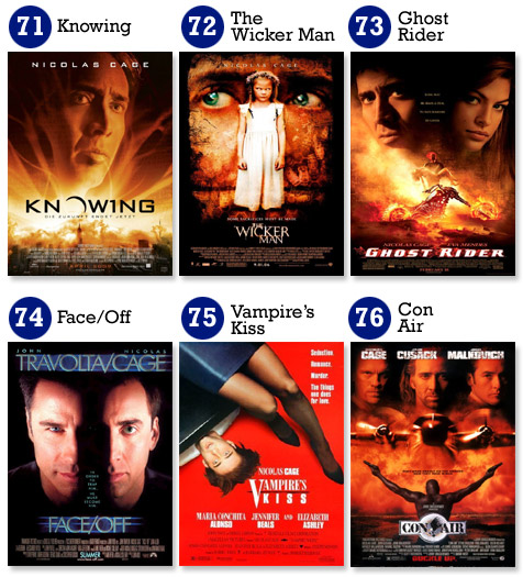 101 reasons to love Nicolas Cage - Movie Feature ...